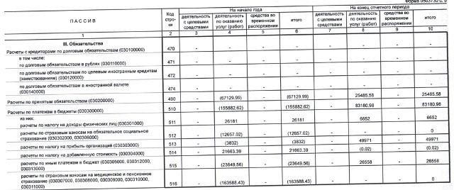 баланс на 1 января 2014 (5)